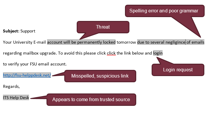 image of a sample Phishing Email